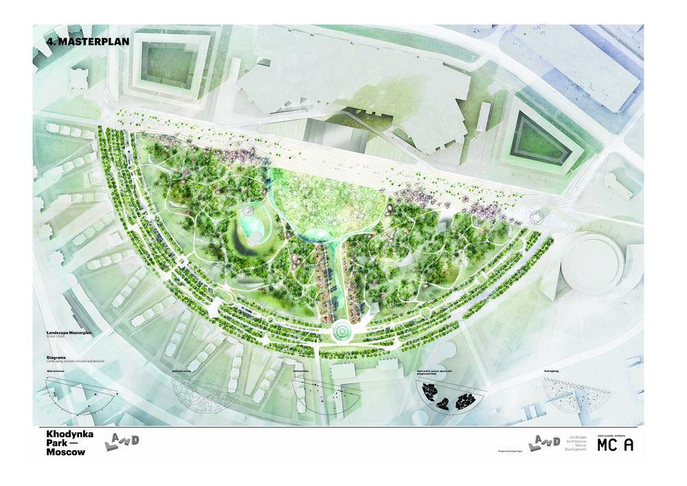 В парке предусмотрен амфитеатр, предназначенный для театрализованных представлений, музыкальный фонтан, светящийся луг, входы в метро в виде осколков льда