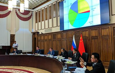 Сумма экологического ущерба в России в 2018 году составила 12 млрд рублей