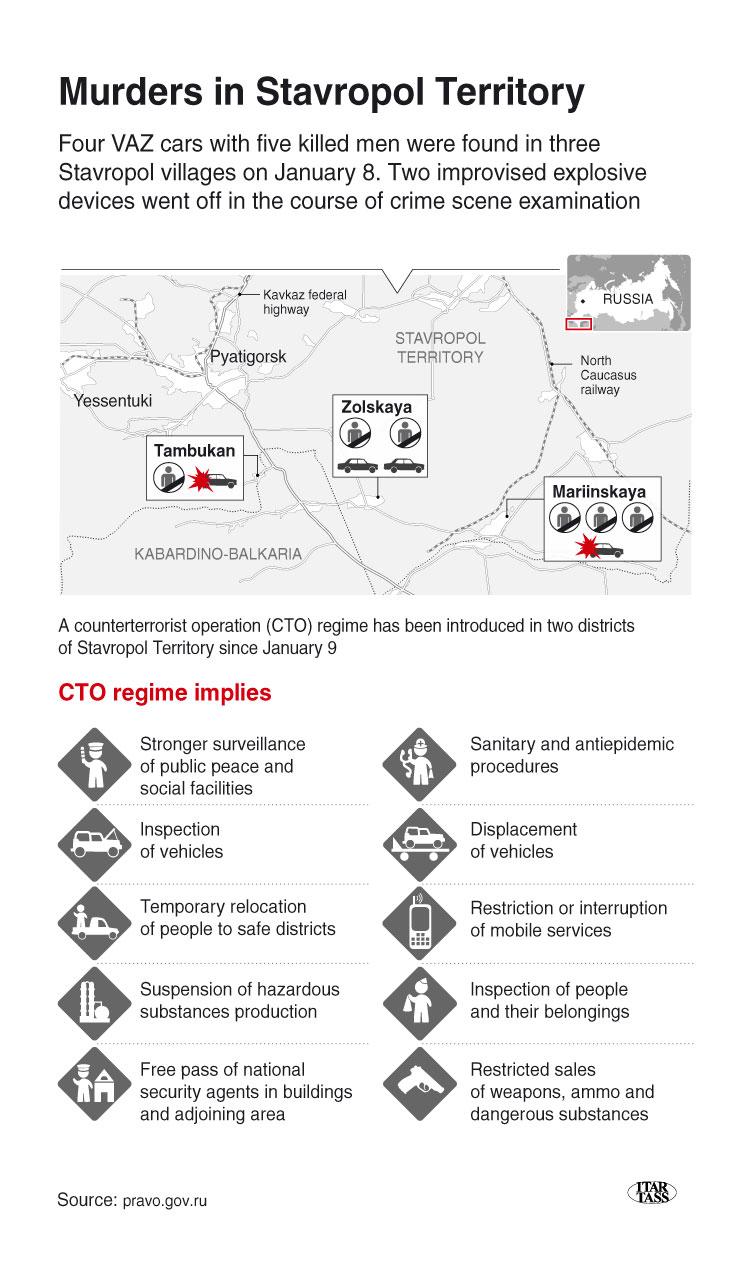 Murders in Stavropol Territory