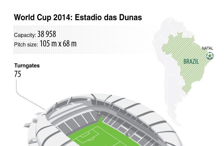 World Cup 2014: Estadio das Dunas