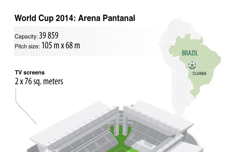World Cup 2014: Arena Pantanal