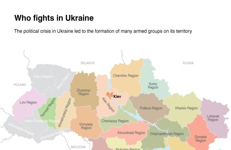 Who fights in Ukraine