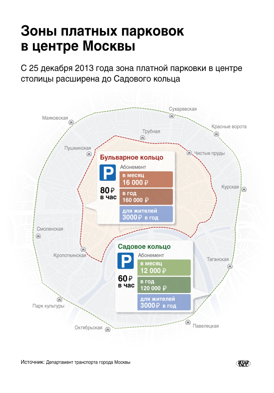 Зоны платных парковок в центре Москвы