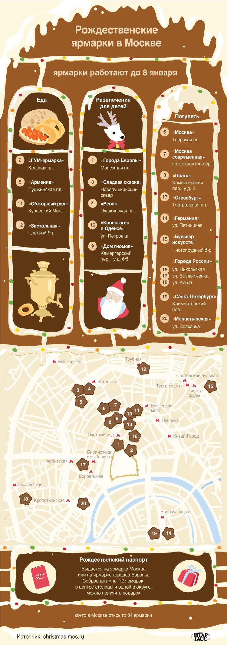 Рождественские ярмарки в Москве