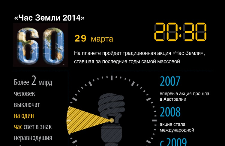 «Час Земли 2014»
