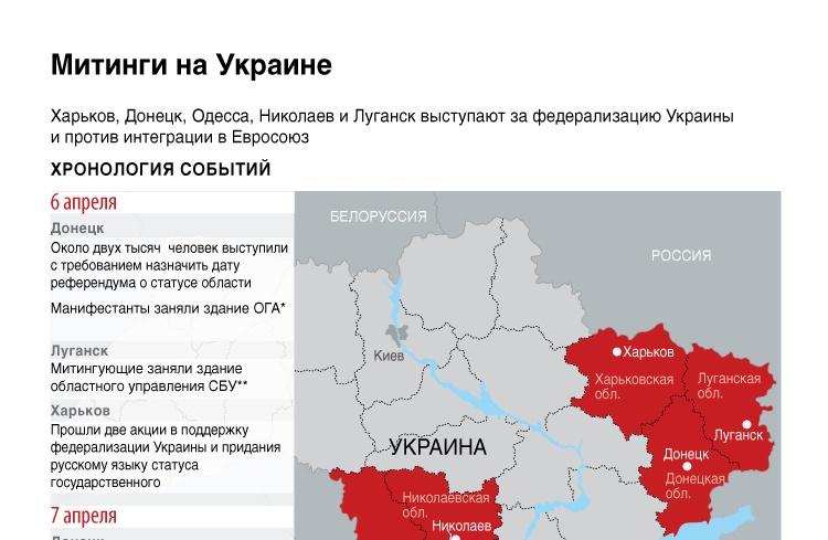 Митинги на Украине