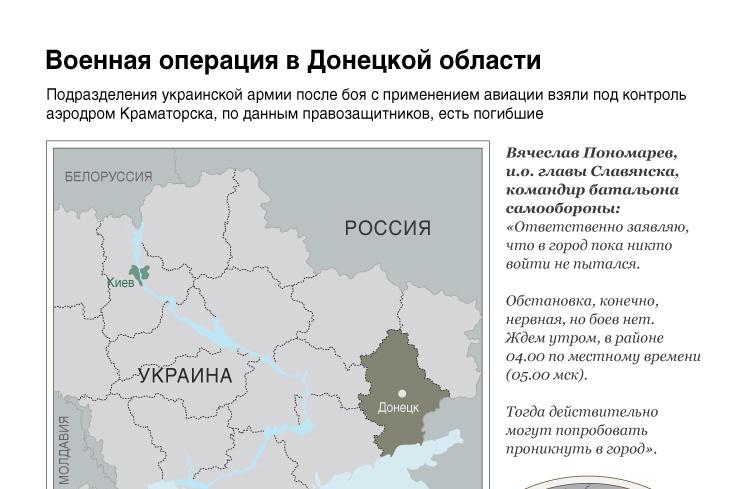 Военная операция в Донецкой области