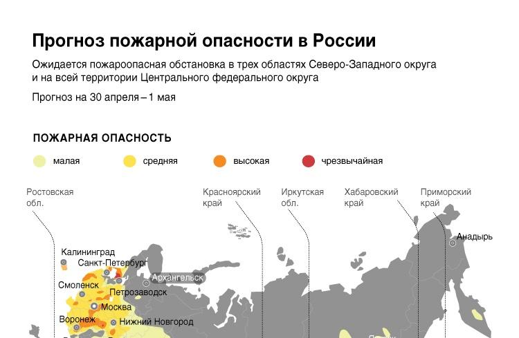 Прогноз пожарной опасности в России