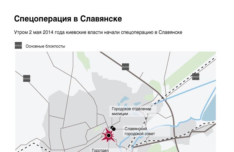 Спецоперация в Славянске