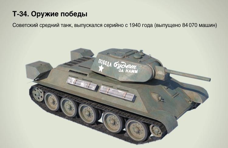 Т-34. Оружие Победы