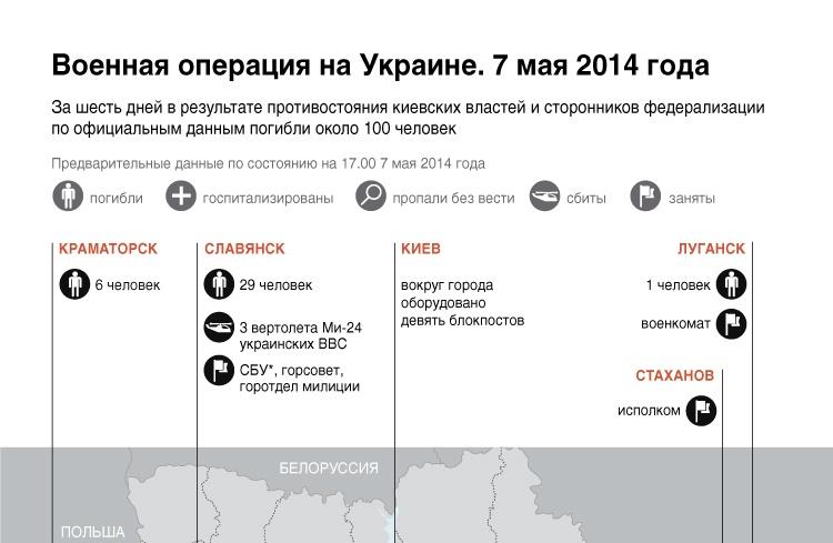 Военная операция на Украине. 7 мая 2014 года