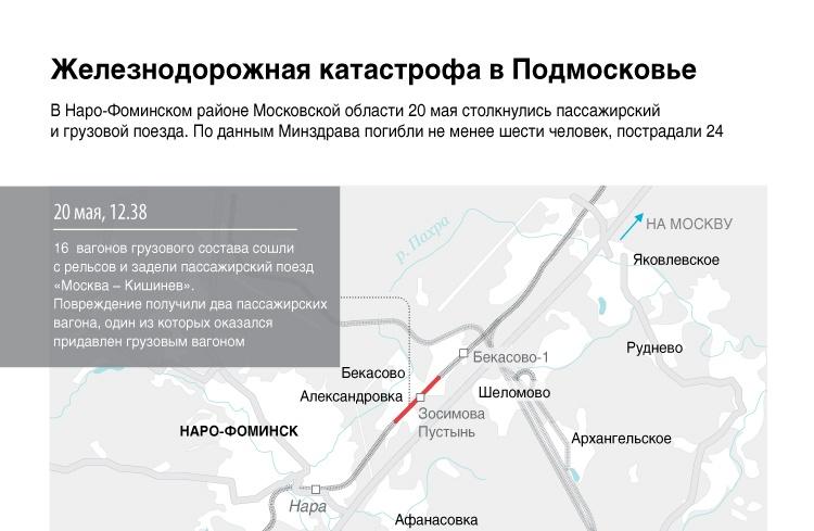 Железнодорожная катастрофа в Подмосковье