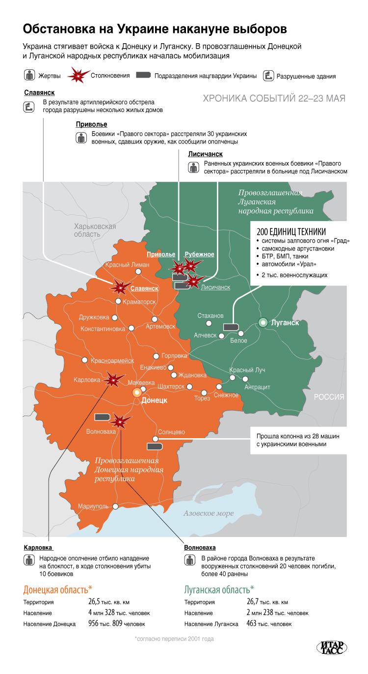 Обстановка на Украине накануне выборов