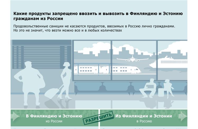 Какие продукты гражданам запрещено ввозить и вывозить из России в Финляндию и Эстонию
