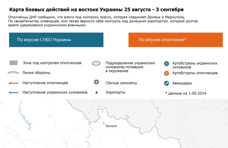 Карта боевых действий на востоке Украины 25 августа - 3 сентября