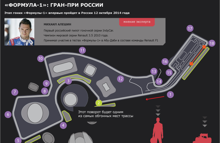 """Формула-1"": Гран-при России"