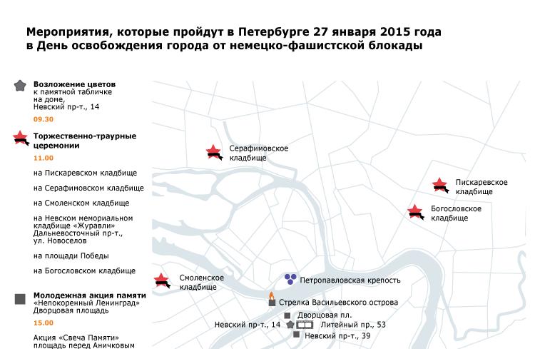 День освобождения Санкт-Петербурга от немецко-фашистской блокады