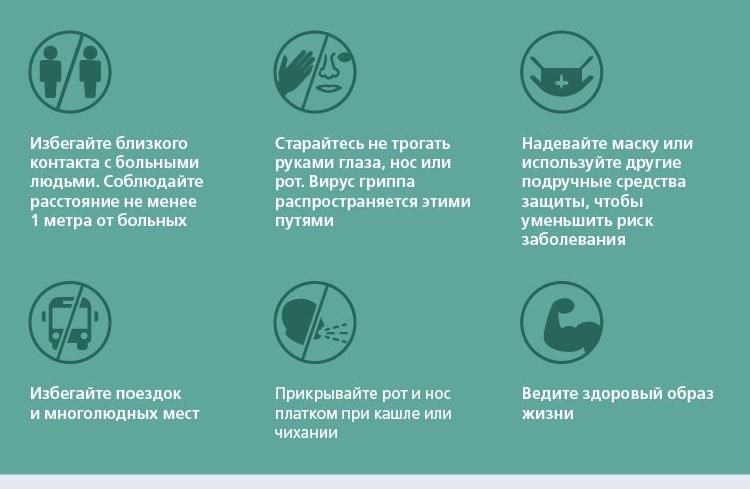 Свиной грипп: памятка Роспотребнадзора