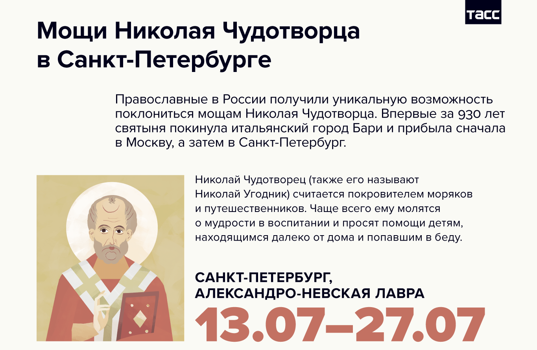 Мощи Николая Чудотворца в Санкт-Петербурге