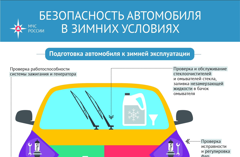 Безопасность автомобиля в зимних условиях
