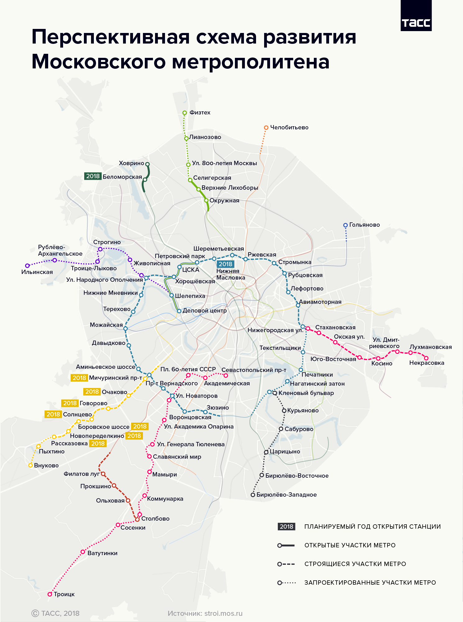 Перспективная схема развития Московского метрополитена