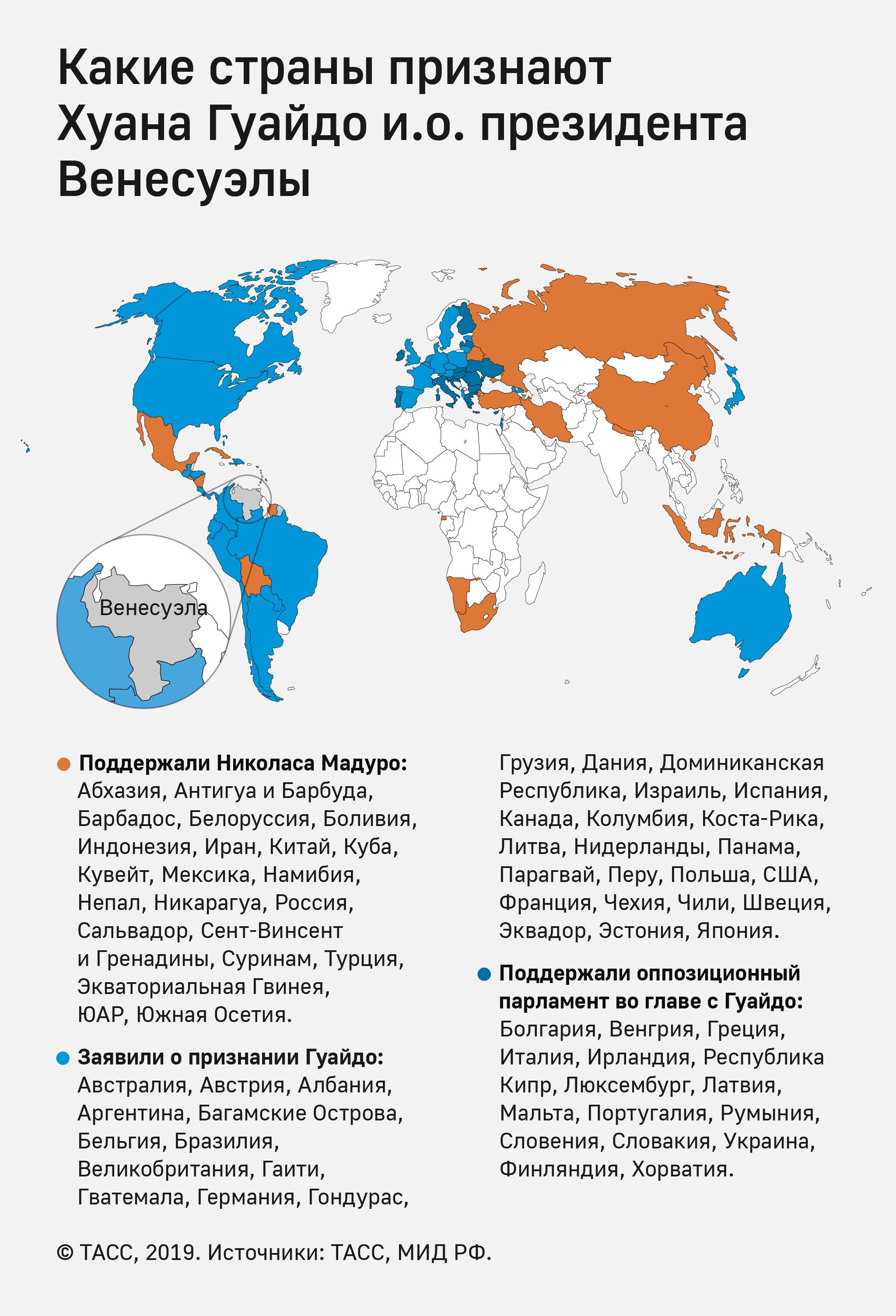 Какие страны признают Хуана Гуайдо и.о. президента Венесуэлы