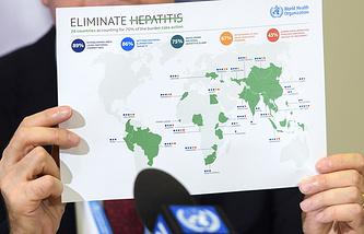 Схема ВОЗ по вовлеченности стран в борьбу с гепатитом
