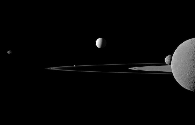 Сатурн со спутниками