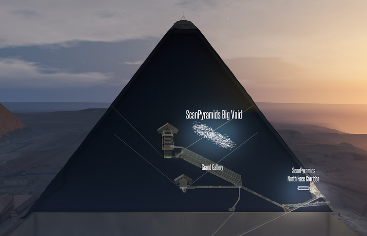 Полость, обнаруженная учеными внутри пирамиды Хеопса