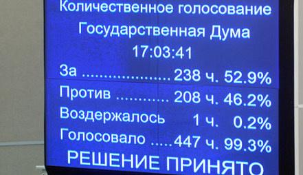На пленарном заседании Госдумы РФ, посвященном вопросу ратификации протокола о присоединении России к ВТО. Фото ИТАР-ТАСС