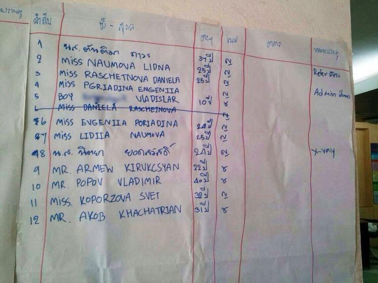 Список пострадавших